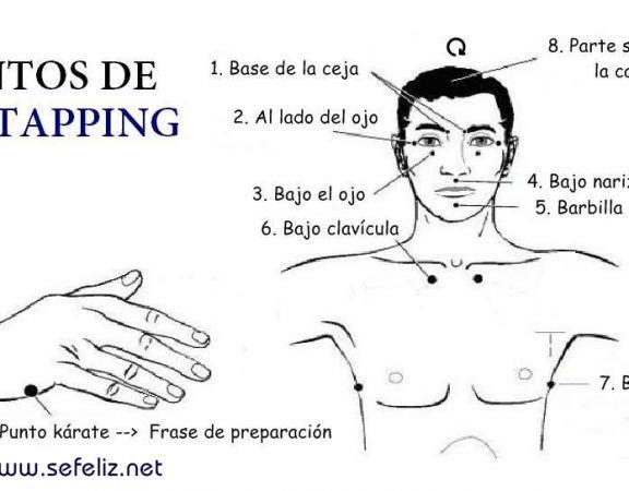 Qué es tapping